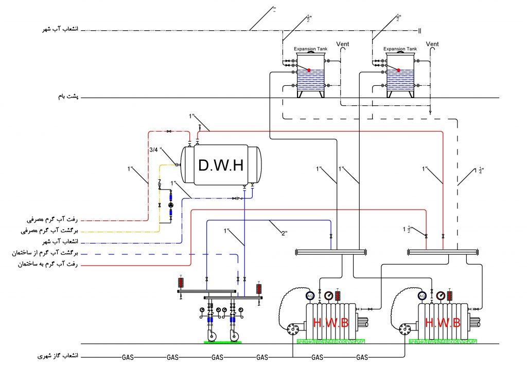 دیاگرام لوله کشی منبع دوجداره موتورخانه گرمایشی