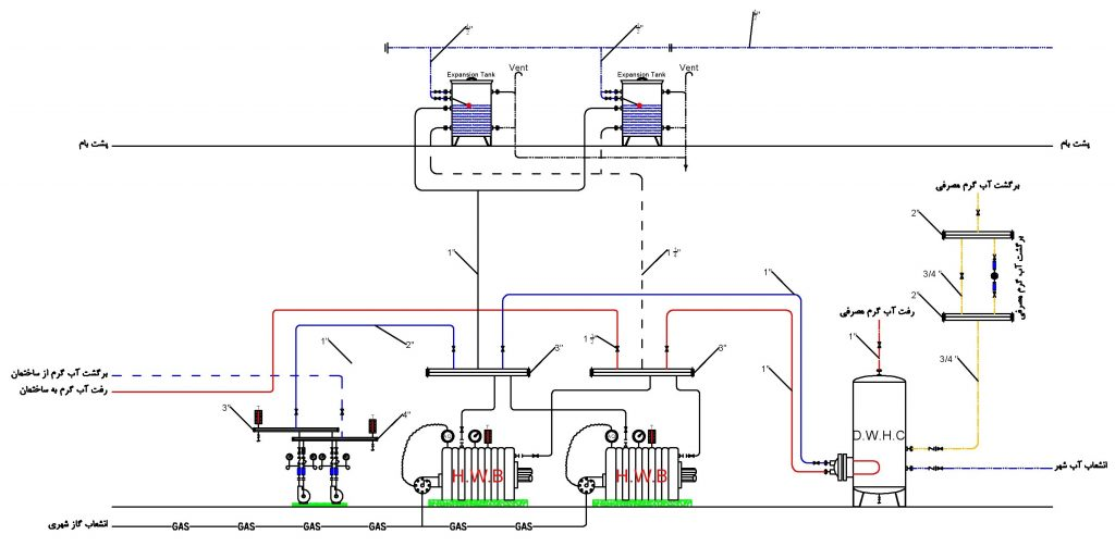 نحوه لوله کشی منبع کویل دار در یک موتورخانه گرمایشی به صورت شماتیک