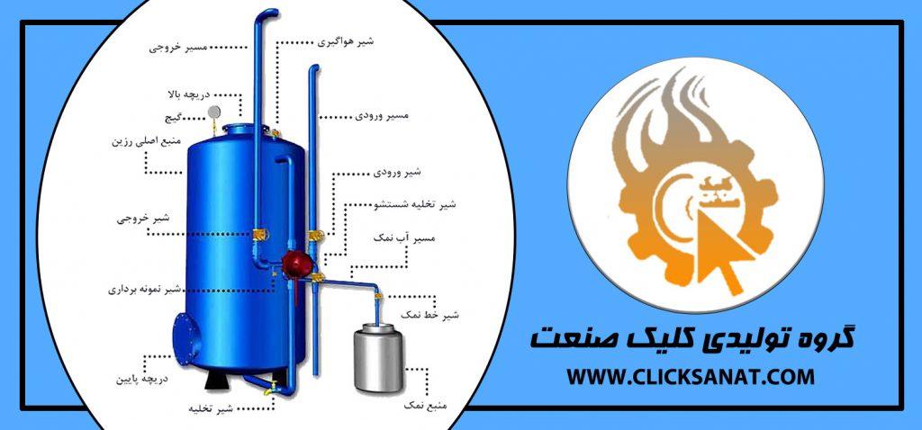 اجزای مختلف یک سختی گیر رزینی