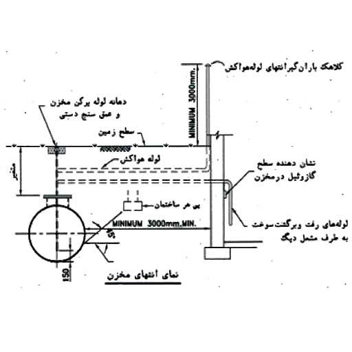 روش نصب مخزن ذخیره سوخت در زمین