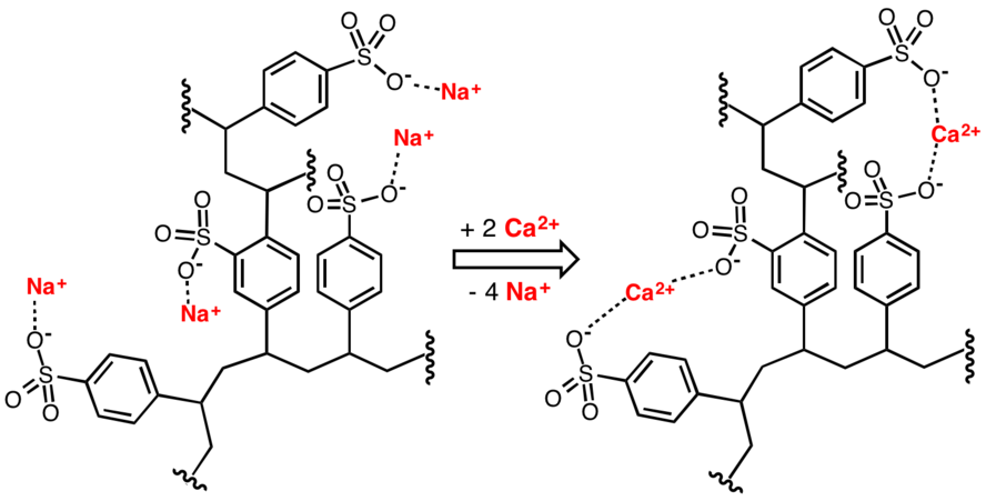 مکانیزم تغییر صافی آب در یک سختی گیر رزینی